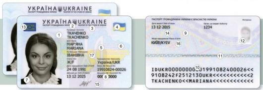 оформити id картка